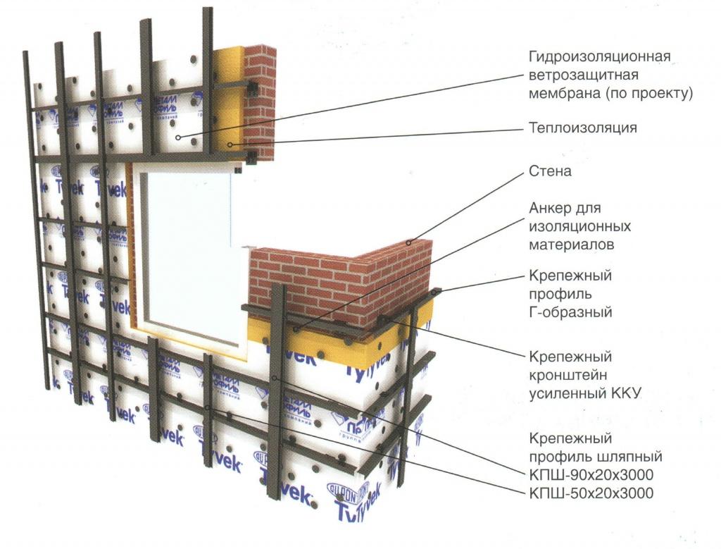 Конструкция для вентилируемого фасада