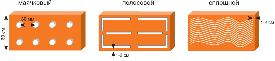 Нанесение клея на пеноплекс