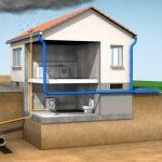 Ливневая канализация: как она устроена и в чем ее особенности?