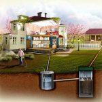 Как сделать канализации в загородном доме: простой и бюджетный способ