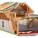 Главное о звукоизоляции домов