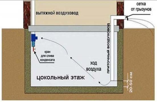 Как устранить конденсат на цокольном этаже без капитального ремонта