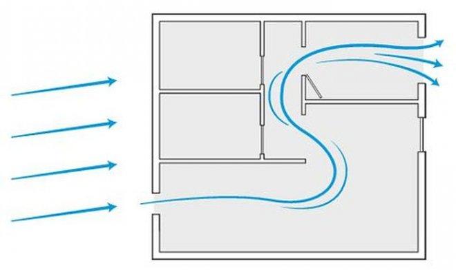 5 способов надолго избавиться от сквозняков в квартире