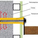 Как безопасно закрепить полочку на гипсокартонную стену