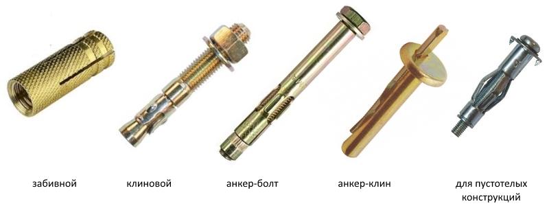 Основные виды механических анкеров