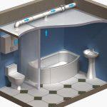 Типичные ошибки при обустройстве вентиляции в ванной, из-за чего она становится неэффективной
