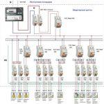 Как сделать схему разводки электрики без привлечения к этому делу специалиста