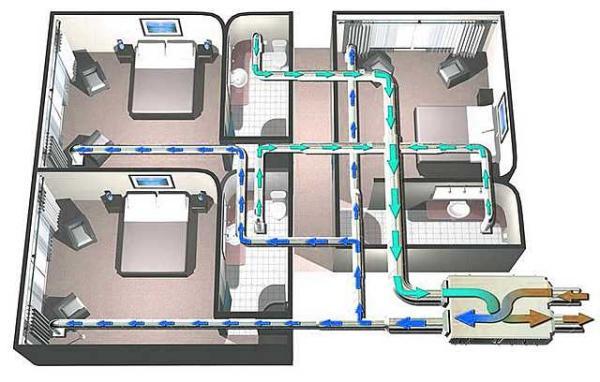 3 частые ошибки при ремонте, которые приводят к проблемам с вентиляцией