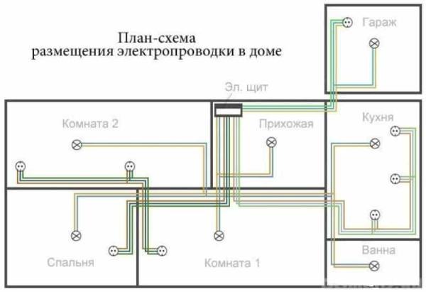 """Почему профессиональные электрики никогда не кладут электропроводку """"по диагонали"""""""