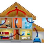 Можно ли улучшить вентиляцию в частном доме, и как это сделать?