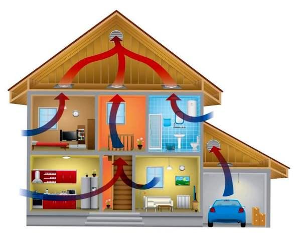 Можно ли улучшить вентиляцию в частном доме