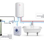 Система очистки воды в частном доме
