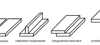 Стыковые сварные соединения