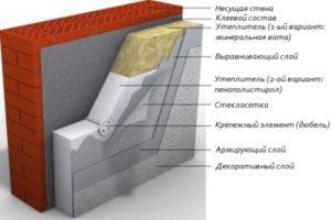 Комбинированная фасадная система