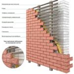 Как укладывается красная плитка на фасад здания